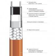 Саморегулирующийся кабель Bartec PSB10 (оболочка из полиолефина)