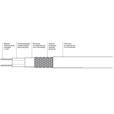 Саморегулирующийся кабель ССТ IndAstro 31НРК-2-Т