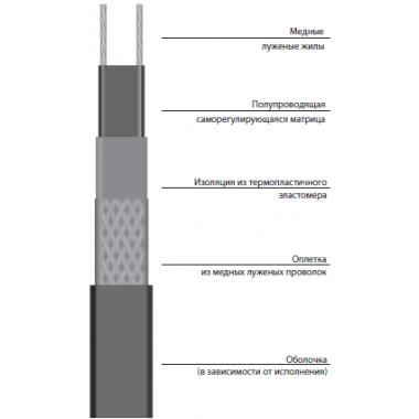 Саморегулирующийся кабель CCT Profi 60VC2-F